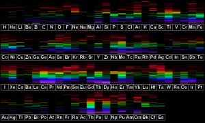 atomicspectra